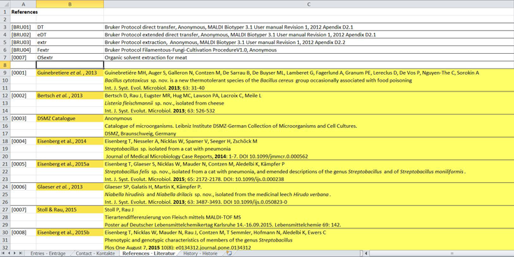 Fig. 3: Screenshot of the third spreadsheet, depicting the list of references.